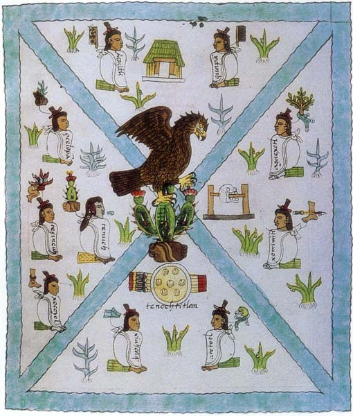 Codice Mendocino