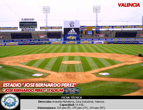 Jose Bernardo Perez Stadium