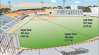 Os melhores estádios de beisebol da Venezuela