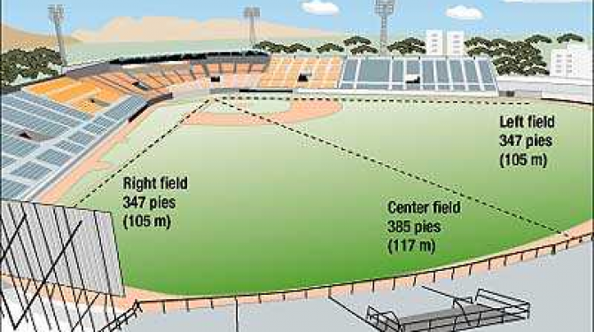 The best baseball stadiums in Venezuela