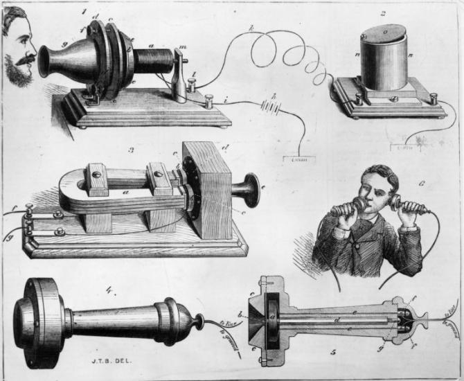 Фотофон Александра Грэма Белла (1880)