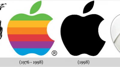Todos os computadores na história da Apple