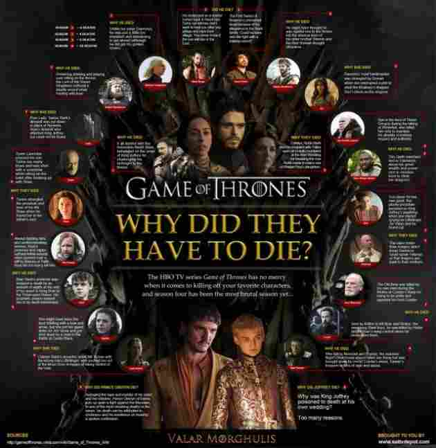 Jogo dos tronos