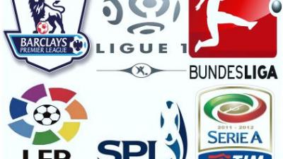 10 лучших футбольных лиг в мире