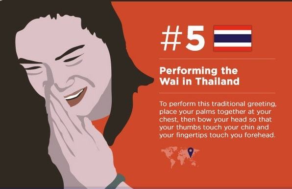 Put your palms up and stick them to your chest (if you visit Thailand)