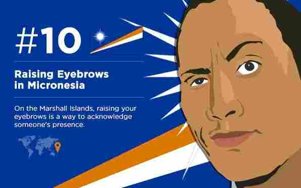 Raise your eyebrows (if you were in Micronesia)